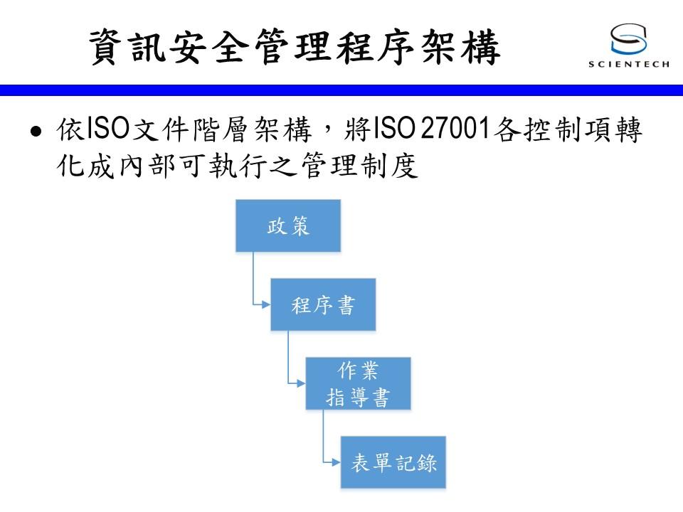 Scientech Corporation ISMS