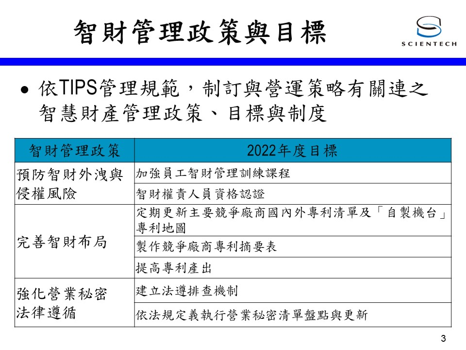 辛耘企業智慧財產管理政策風險管理
